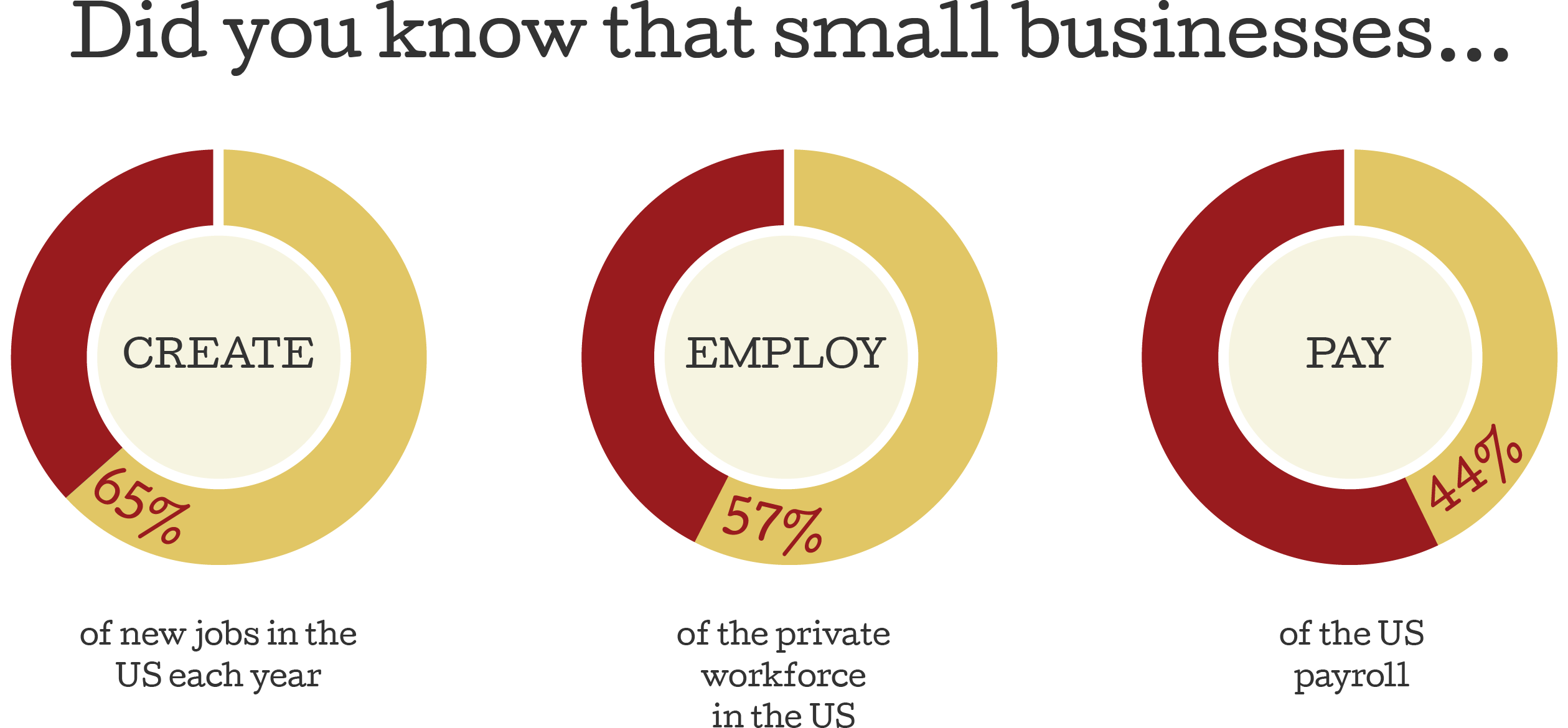 Small business taxes running a business guide small business finance falaconquin